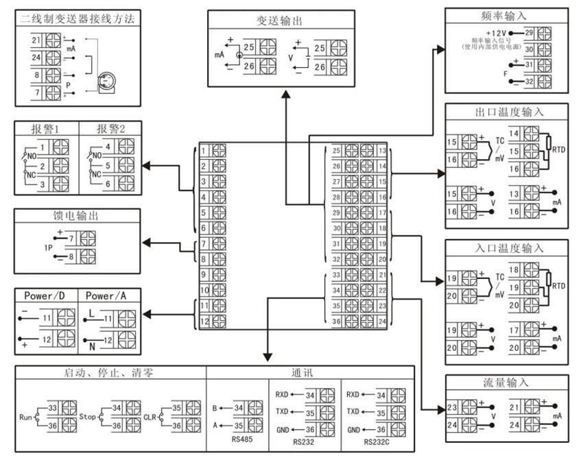 数显表|数显仪|通用数显表|数显控制表(仪)|智能数显.